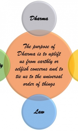 Dharma_Duty